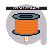 Colore costante  Make a Shape garantisce una colorazione uniforme del proprio Filamento per Stampanti 3D, merito del sistema di colorazione automatico a controllo digitale in uso per il processo di produzione, che  assicura la costanza di colore sull'intera lunghezza di Filamento PLA prodotto.