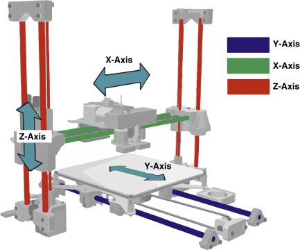 come_funziona_una_stampante_3D